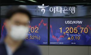 A currency trader wearing a face mask at the foreign exchange dealing room in Seoul (Lee Jin-man/AP)