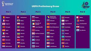 Northern Ireland, and the Republic, will be in Pot Three for the World Cup qualifiers. Table courtesy of FIFA.