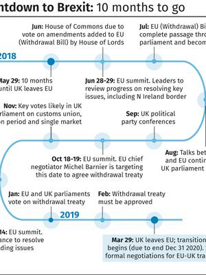 Countdown to Brexit: 10 months to go