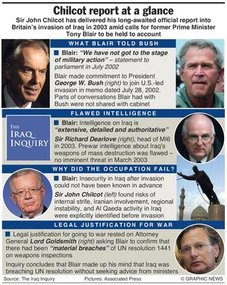 "Sir John Chilcot's report into the Iraq war has concluded that Prime Minister Tony Blair agreed to go to war with U.S. President George W. Bush in July 2002 -- before the invasion of Iraq in 2003, and that the invasion was based on ""flawed intelligence and assessments"" that went unchallenged. to U.S. President George W. Bush before the invasion of Iraq in 2003."