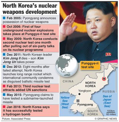 North Korea has announced it has carried out its first hydrogen bomb test. Graphic shows key events in the North Korean nuclear programme