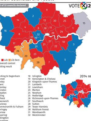 London councils election result after 32 of 32 councils declared (PA Graphics)
