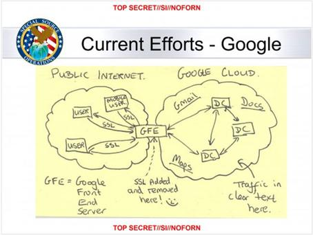 One of the NSA slides that allegedly caused Google's engineers to 'explode in profanity'