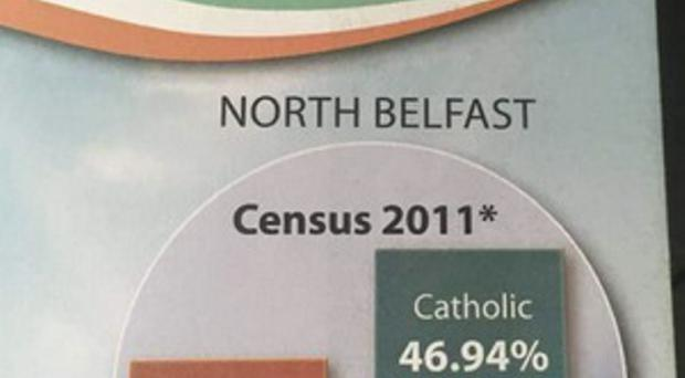 Row: the controversial Sinn Fein leaflet