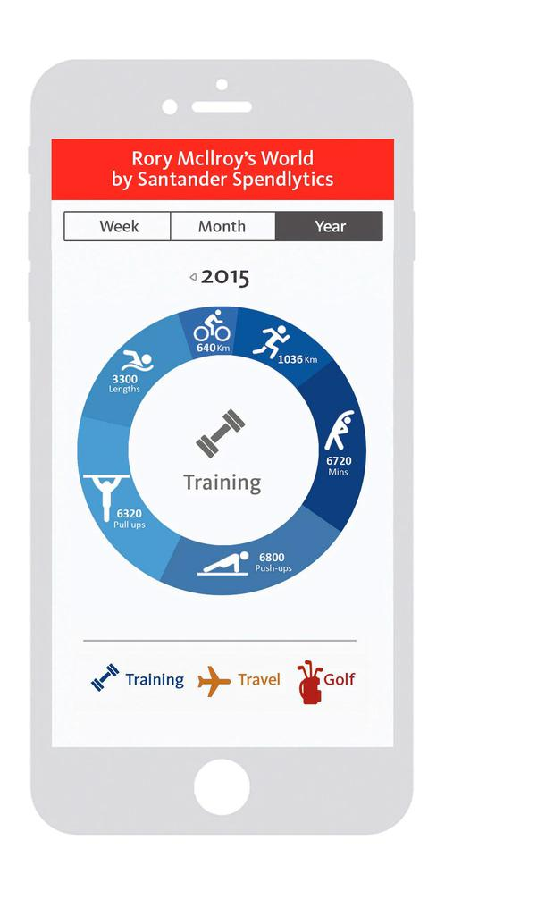 Rory McIlroy's year has been tracked by his sponsor Santander, which is launching a new Spendlytics app to help its customers keep a track on the payments they make.