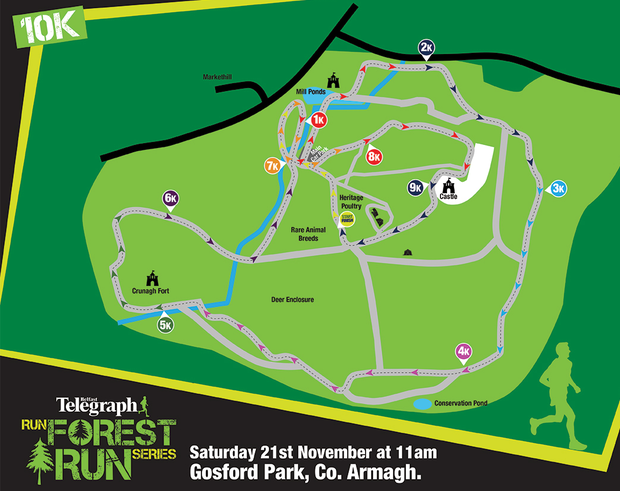 The Born2Run Gosford 10k route
