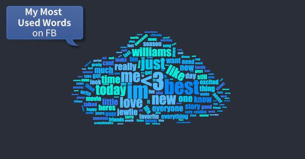 Think twice before using Facebook quiz apps such as 'Most Used Words' Image: Vonvon