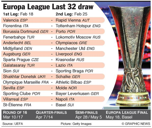 Graphic shows draw for the Europa League Round of 32, with dates for subsequent rounds.
