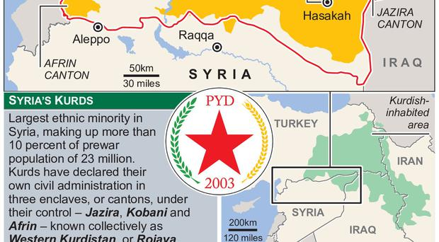 Graphic shows Kurdish-controlled areas and details of Syrian Kurdish groups.