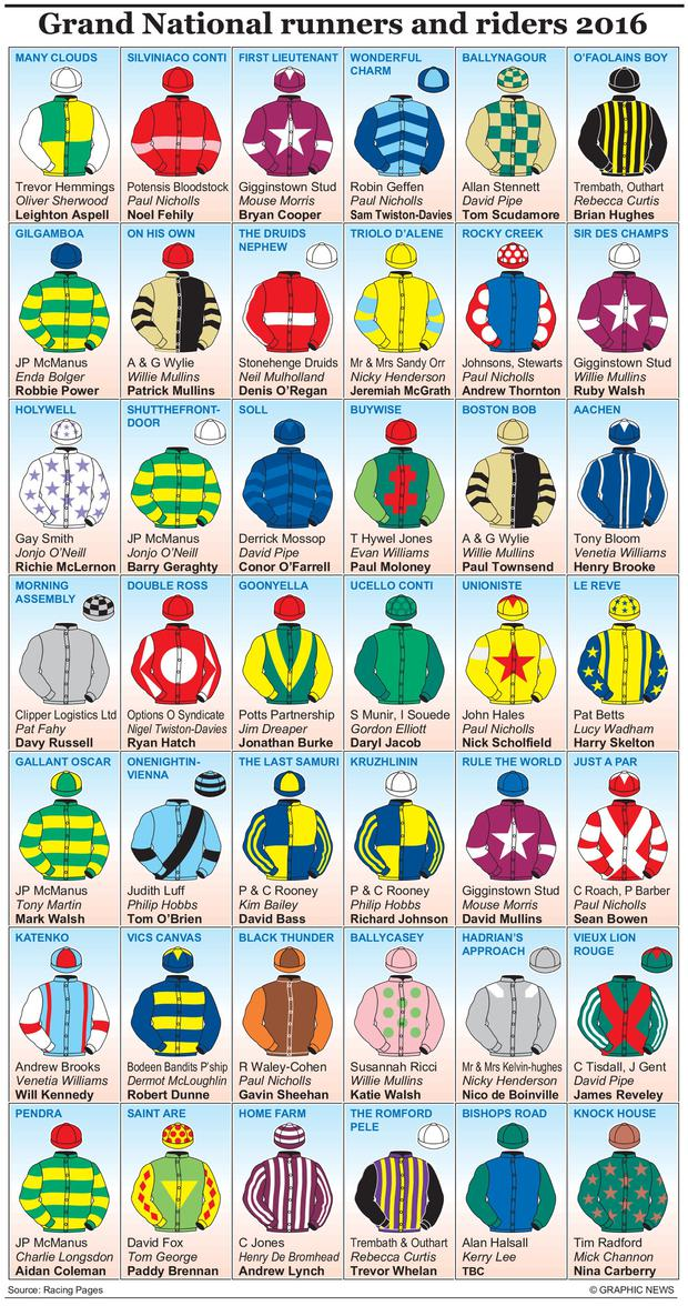 national runners and riders