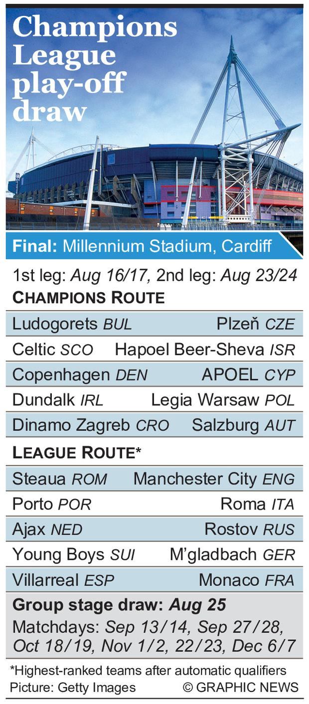 The Champions League qualifying draw. Winners of the two-legged ties will qualify for Champions League group stages -- losers will drop into the Europa League. The first leg will be played on August 16/17. Graphic shows Champions League play-off draw and matchday dates.