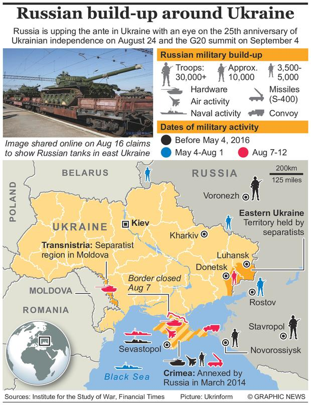 Graphic shows Russian military buildup and troop numbers