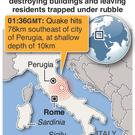 A magnitude 6.2 earthquake has struck central Italy, leaving numerous people dead, many more injured and total devastation across parts of central Italy. Graphic shows location of quake.