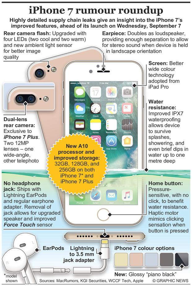 Graphic shows details of the devices rumoured improvements.