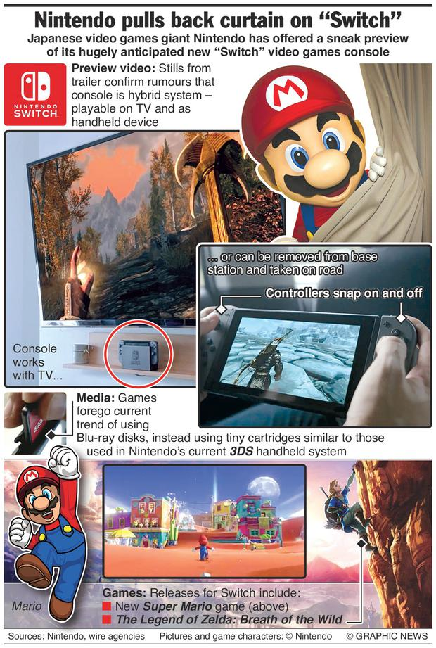 nintendo reviving a company transforming a market Blast from the past  is still carrying on the mission of reviving film photography  the chinese market is the third largest market for the company,.