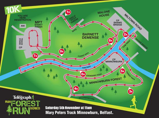 The Minnowburn 10k route.