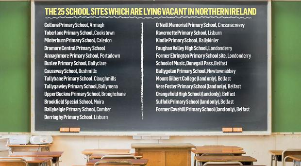 Schools sitting on vacant land.
