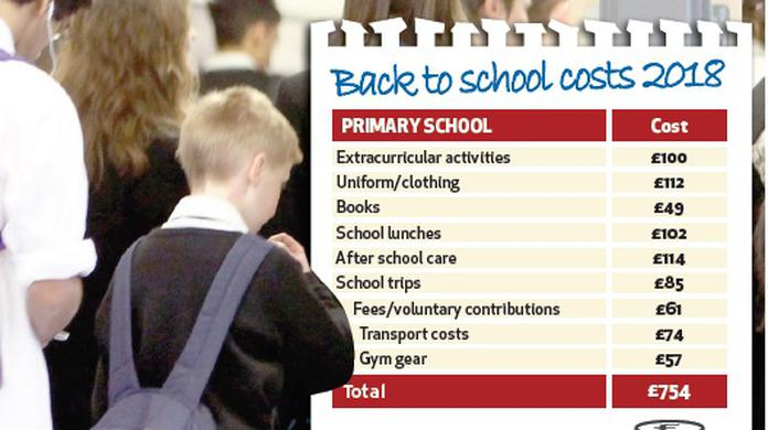 Northern Ireland school costs pushing parents into arms of