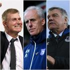 Stephen Kenny, Mick McCarthy and Sam Allardyce are among the early contenders for the3 Republic of Ireland job.