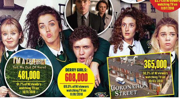 Derry Girls a smash hit with viewers