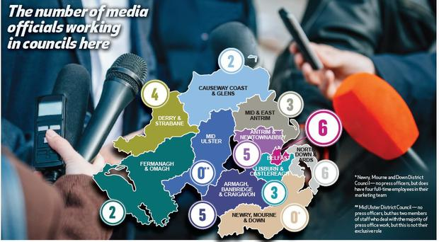 Northern Ireland councils employ 36 press officers - leading campaigners to say that ratepayers want their money spent on
