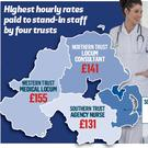 More than £1,600 was paid out for a single agency shift in the South Eastern health trust last year, it has emerged. (stock photo)