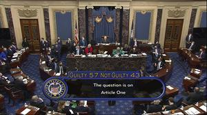 The final vote total was 57-43, short of the two thirds required to secure conviction (Senate Television/AP)