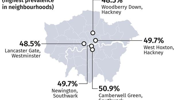Obese/overweight 10-11-year-olds in London