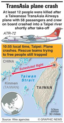 February 4, 2015 -- At least 12 people were killed after a Taiwanese TransAsia Airways plane with 58 passengers and crew on board crashed into a Taipei river shortly after take-off. Graphic shows crash site.