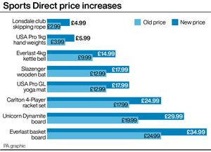Sports Direct's price rises introduced the day after lockdown was announced (PA Graphics)
