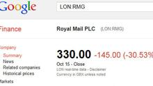 Finance faux pas: Screenshot of the Google Finance share price result for Royal Mail PLC at close on first full day of trading Tuesday 15 October
