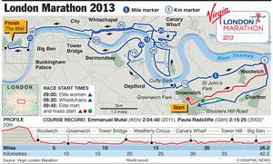 The route for this year's London Marathon which will see arguably one of the best fields ever assembled for the event on April 21