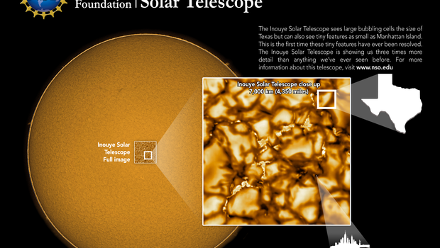 The images are the most detailed of the Sun ever captured