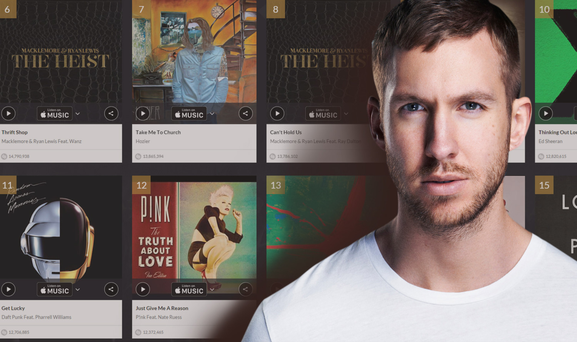 Star Shazaming: Calvin Harris is one of music's big names who is putting his top picks on the app