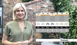 Presenting the weather from home
