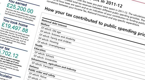 An example of a new style of personal tax statement