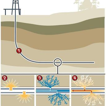 Fracking: How it works