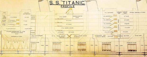 The 33-foot (10 metre) plan of the Titanic