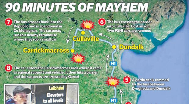From south to north... 90 minutes of mayhem