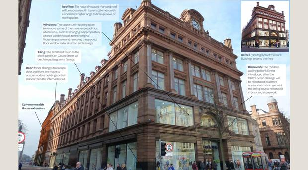 CGI image of the new re-developments on the Primark Building