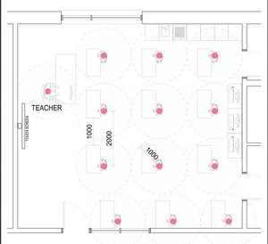 Classroom layout with 2m pupil and 2m teacher spacing
