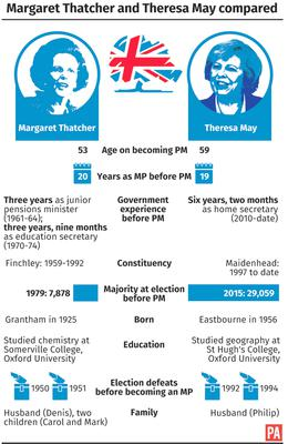 Thatcher compared to May