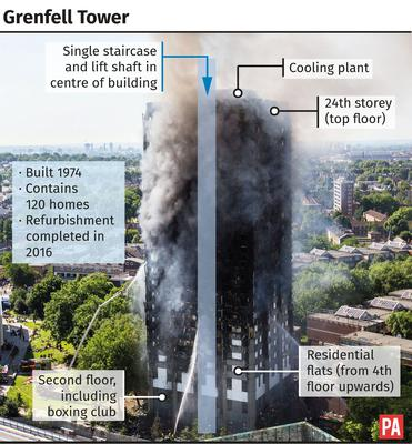 Photo graphic of Grenfell Tower (PA graphic)