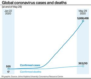 Global coronavirus cases and deaths (PA Graphics)