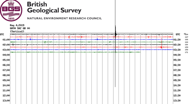 A seismograph from the British Geological Survey shows the tremor at 1.19am BST (British Geological Survey/PA)