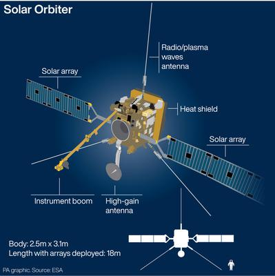 The Solar Orbiter was designed and built in the UK (PA Graphics)