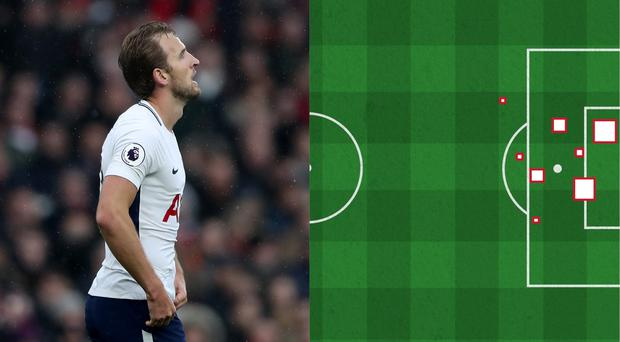 Tottenham striker Harry Kane and a football graphic