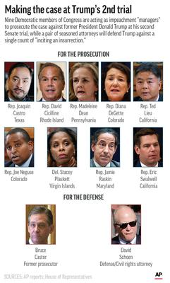Key players in the Senate impeachment trial prosecution and defence of former president Donald Trump (AP Graphic)