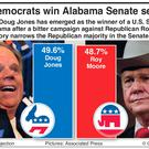 Alabama election graphic