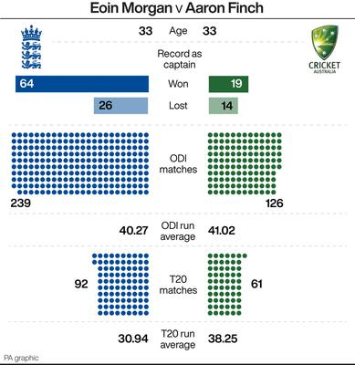 A look at how Eoin Morgan and Aaron Finch compare ahead of England and Australia's white-ball series (PA Graphics)